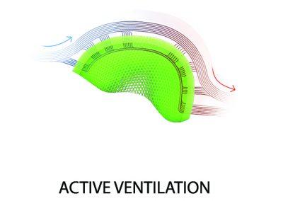 Krios Pro Icon Active Ventilation