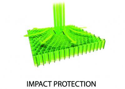 Krios Pro Icon Impact Protection
